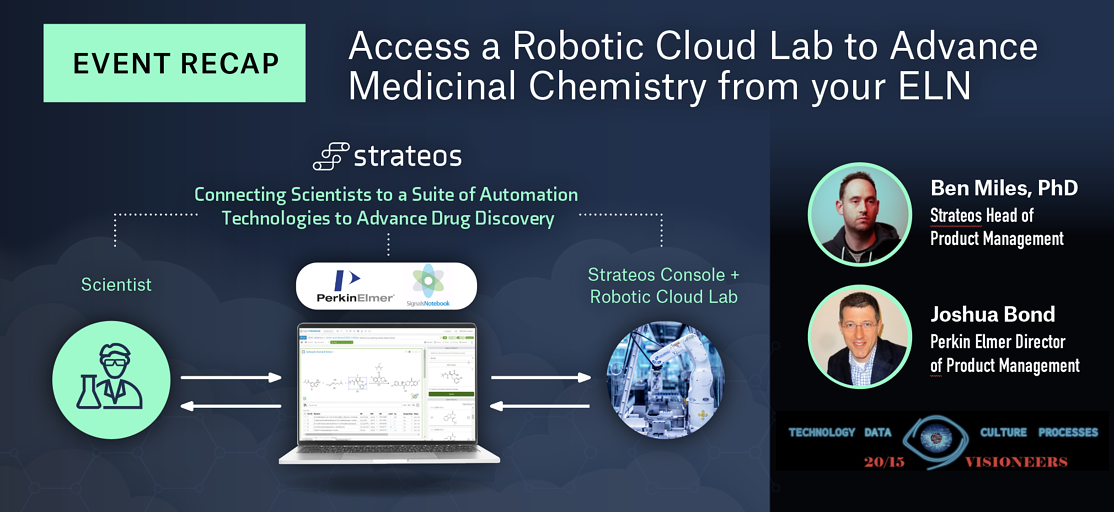 Part 2 Chemistry Webinar Series: Remote Access Robotic Controlled Compound Synthesis - Recap